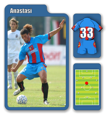 Maurizio Anastasi Net Worth